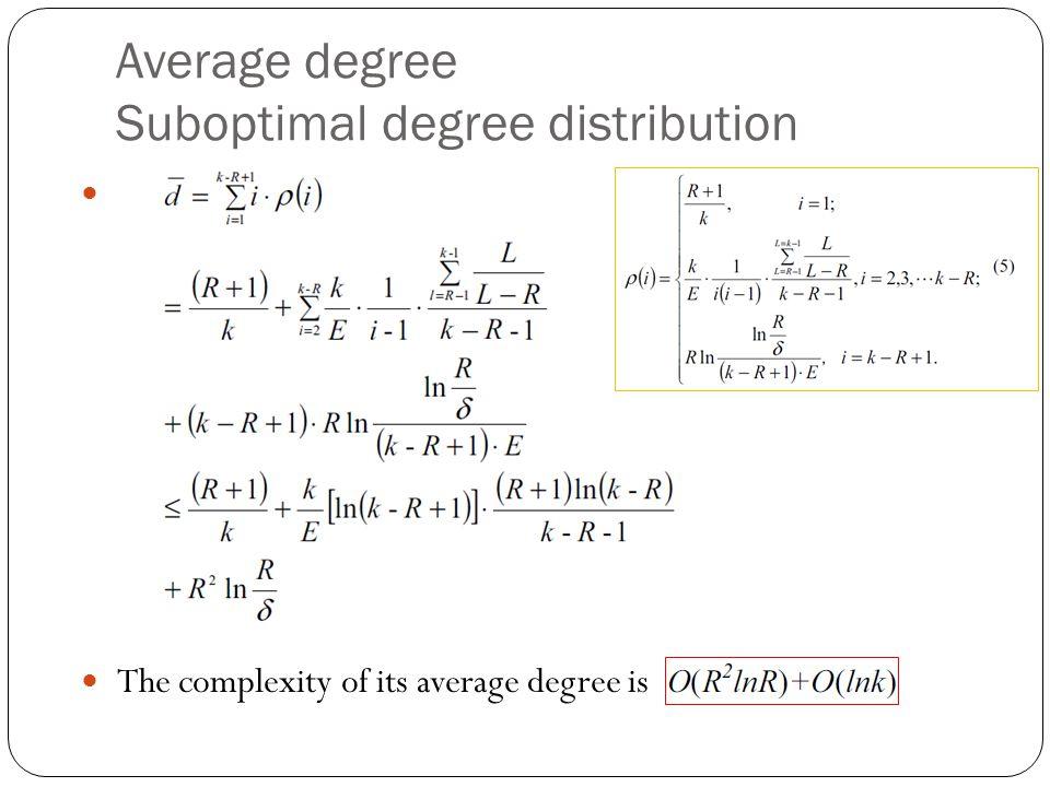 Average degree Suboptimal degree distribution