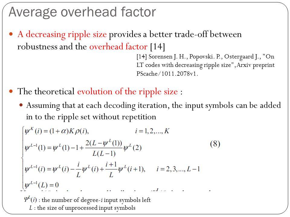 Average overhead factor