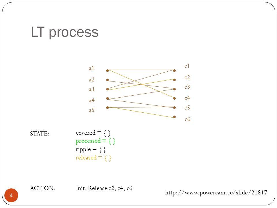 LT process c1 a1 c2 a2 c3 a3 c4 a4 c5 a5 c6 STATE: covered = { }
