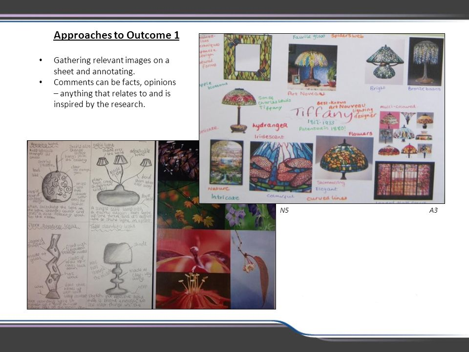 Approaches to Outcome 1 Gathering relevant images on a sheet and annotating.