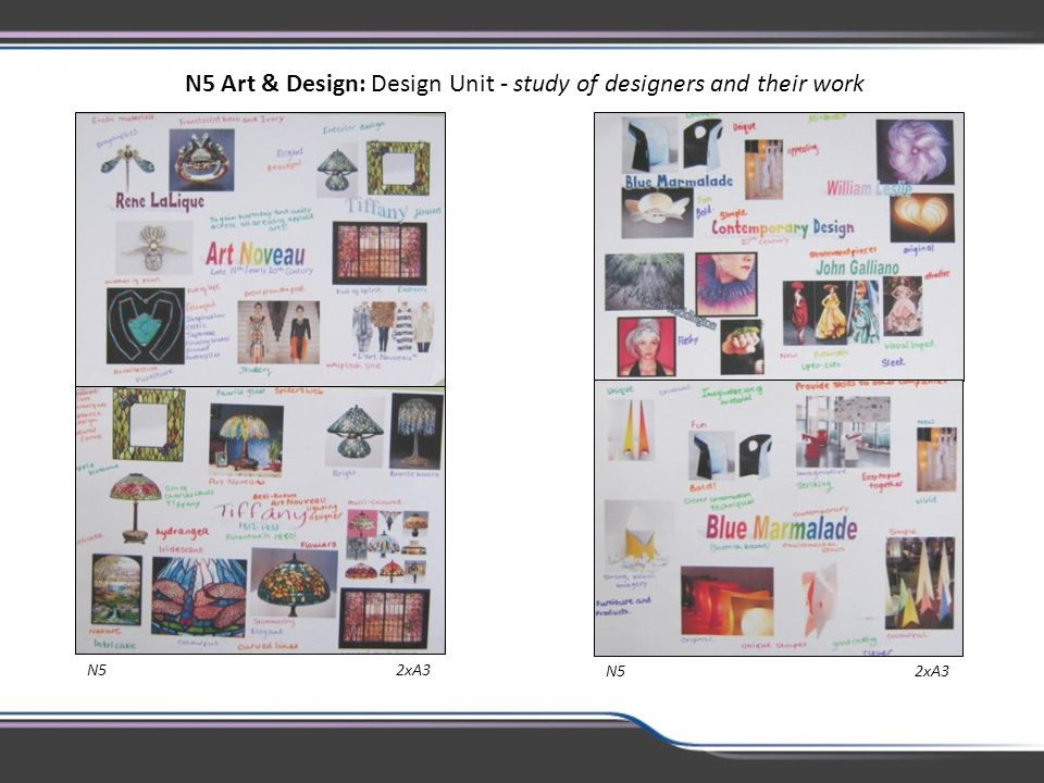 N5 Art & Design: Design Unit - study of designers and their work
