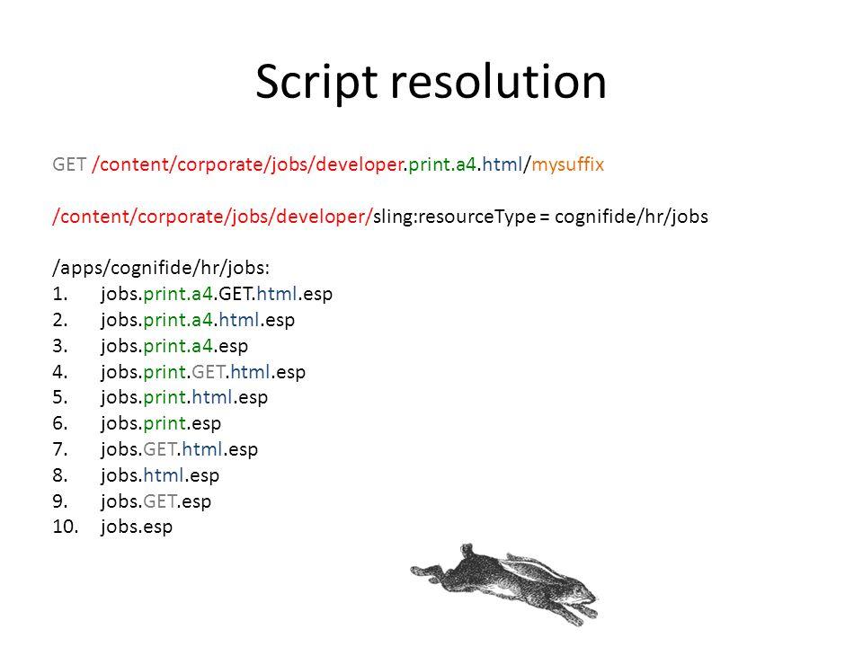 Script resolution GET /content/corporate/jobs/developer.print.a4.html/mysuffix.