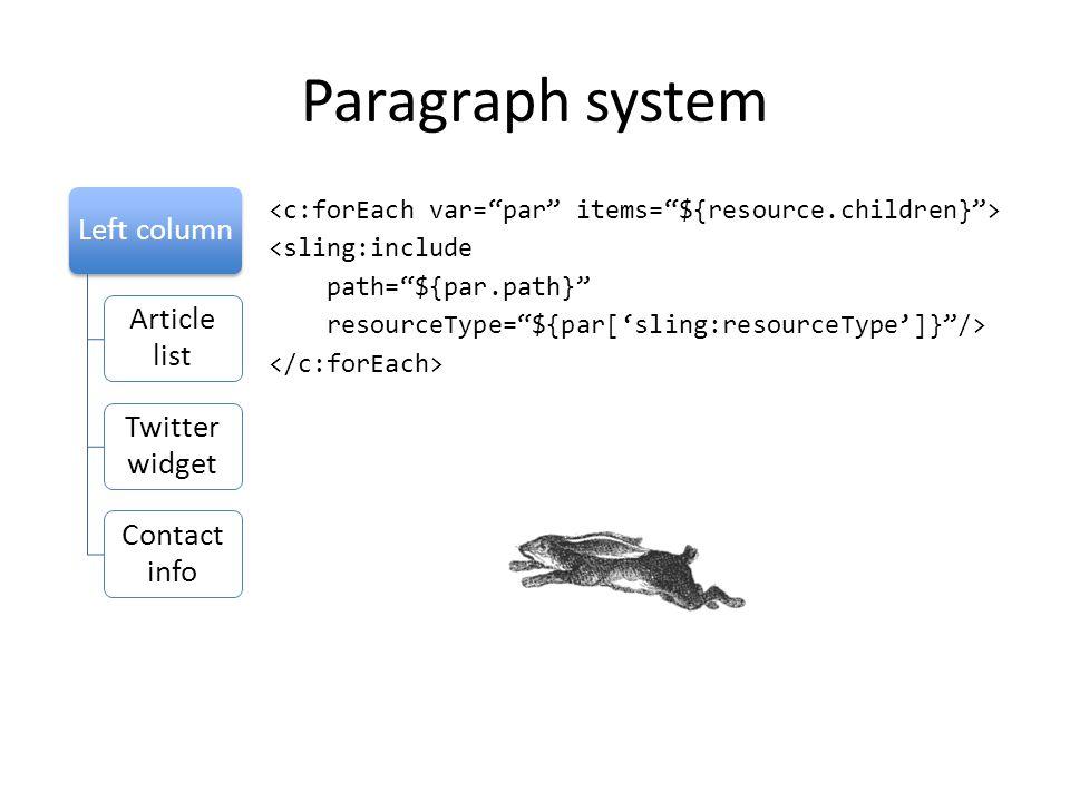 Paragraph system Left column Article list Twitter widget