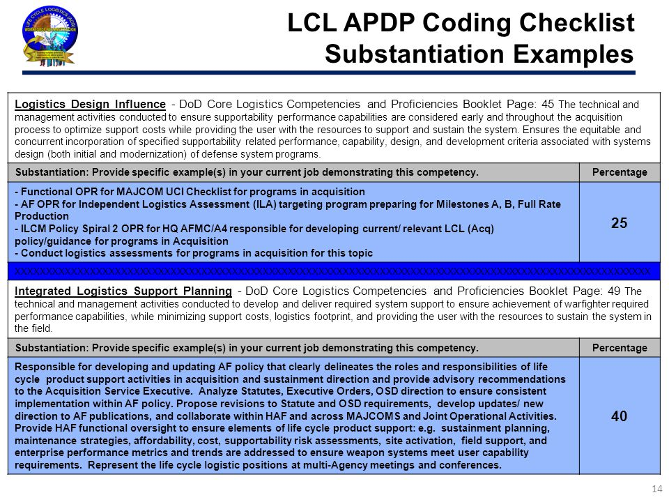 LCL APDP Coding Checklist Substantiation Examples