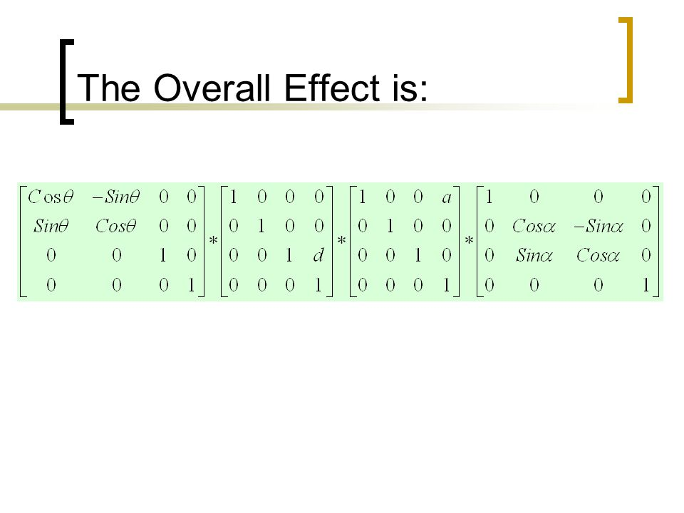 The Overall Effect is: