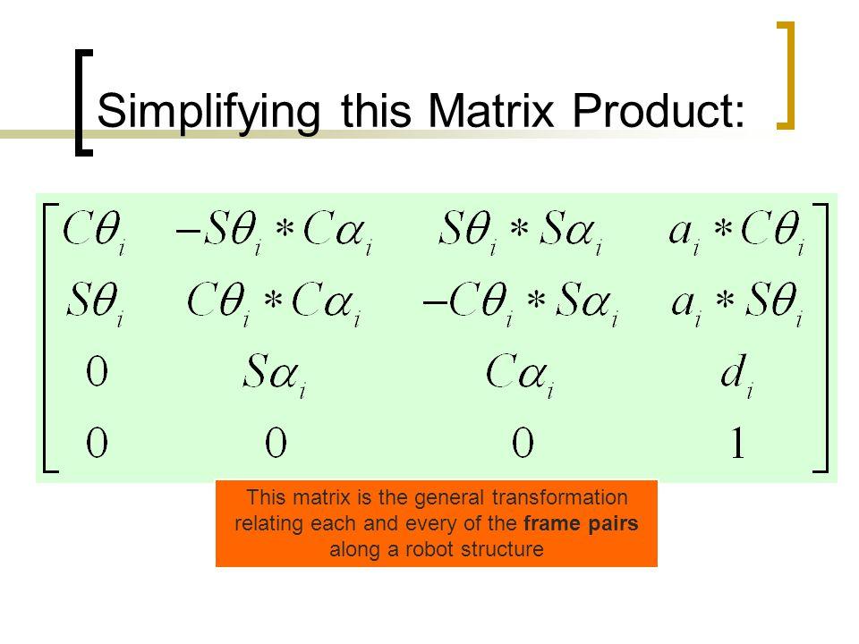 Simplifying this Matrix Product: