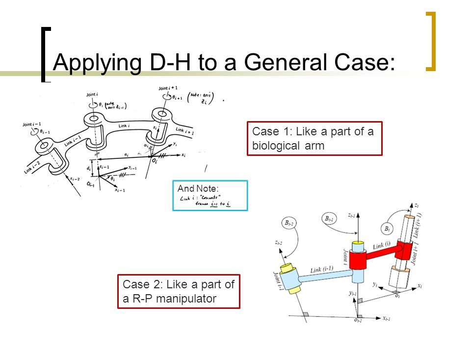 Applying D-H to a General Case: