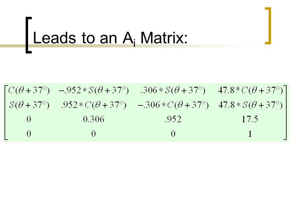Leads to an Ai Matrix: