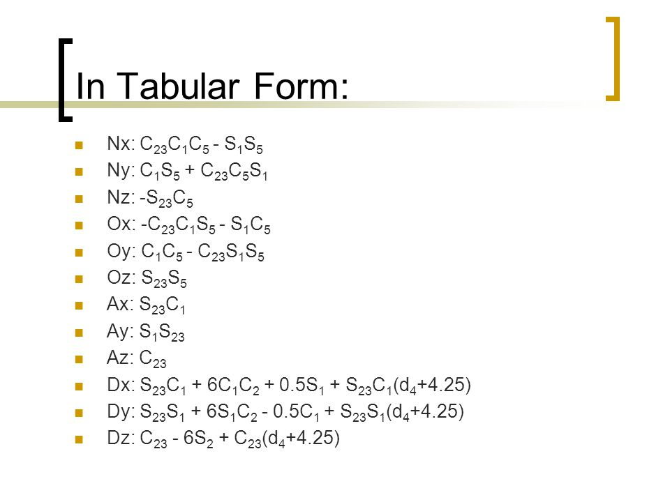 In Tabular Form: Nx: C23C1C5 - S1S5 Ny: C1S5 + C23C5S1 Nz: -S23C5