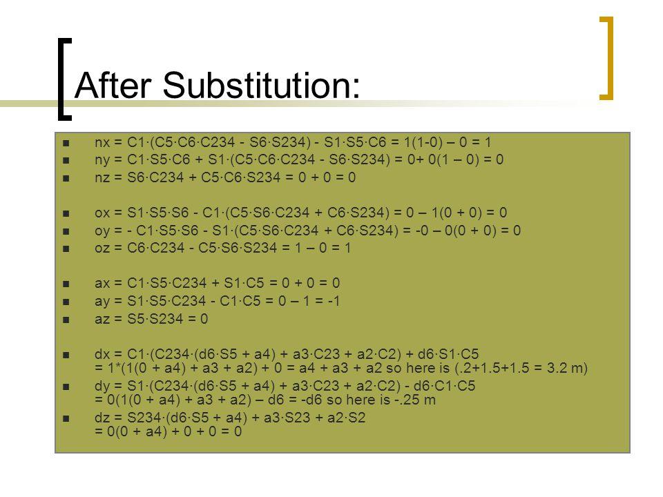 After Substitution: nx = C1·(C5·C6·C234 - S6·S234) - S1·S5·C6 = 1(1-0) – 0 = 1. ny = C1·S5·C6 + S1·(C5·C6·C234 - S6·S234) = 0+ 0(1 – 0) = 0.