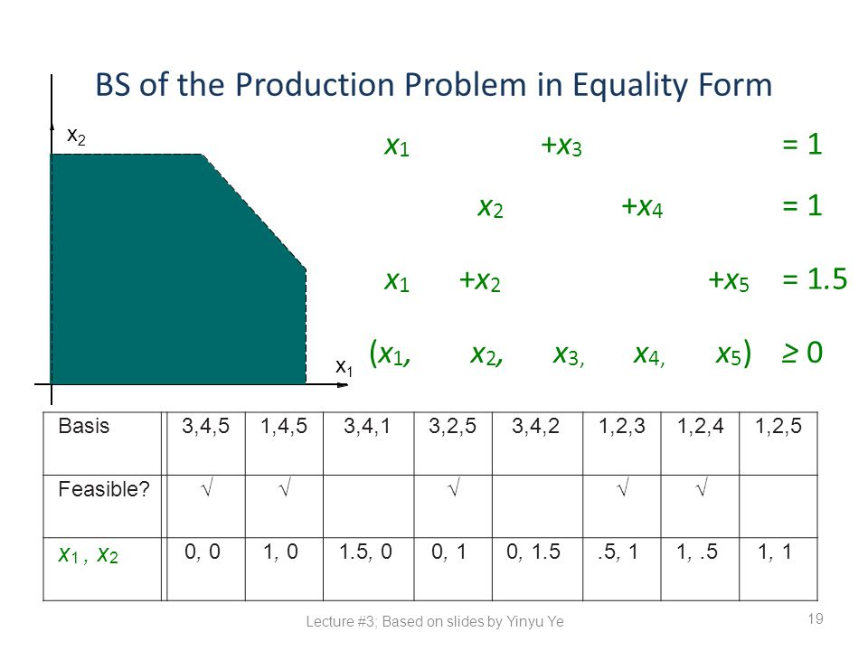 BS of the Production Problem in Equality Form