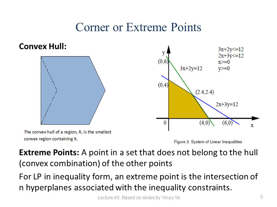 Corner or Extreme Points