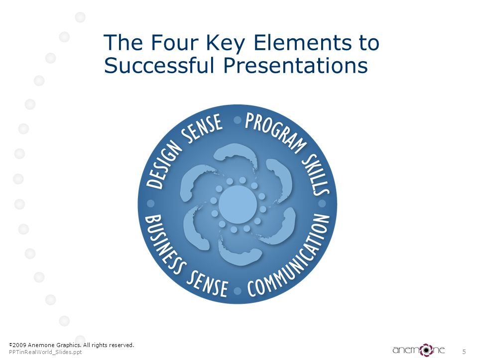 The Four Key Elements to Successful Presentations