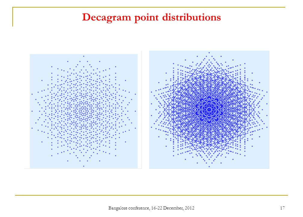Decagram point distributions