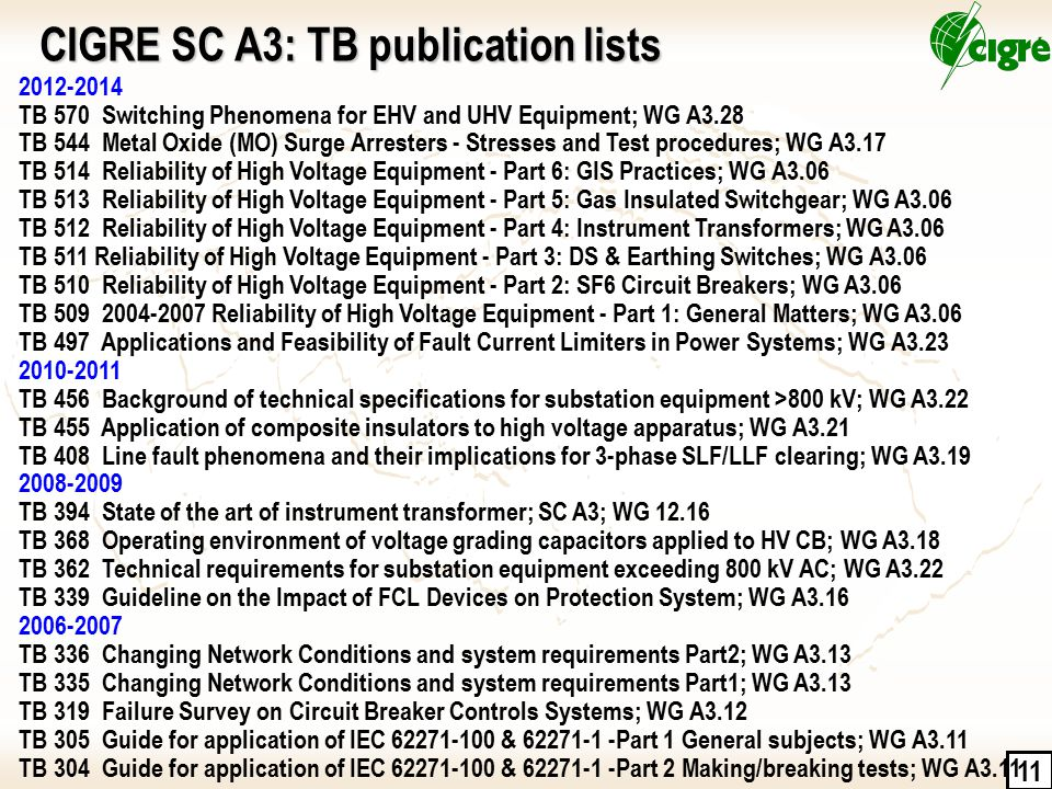 CIGRE SC A3: TB publication lists
