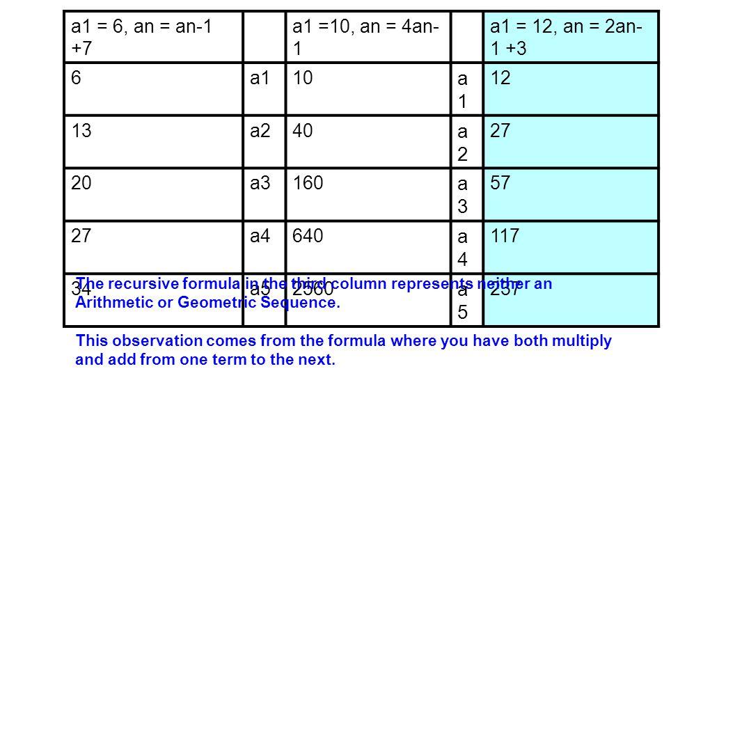 a1 = 6, an = an-1 +7 a1 =10, an = 4an-1 a1 = 12, an = 2an-1 +3 6 a1 10