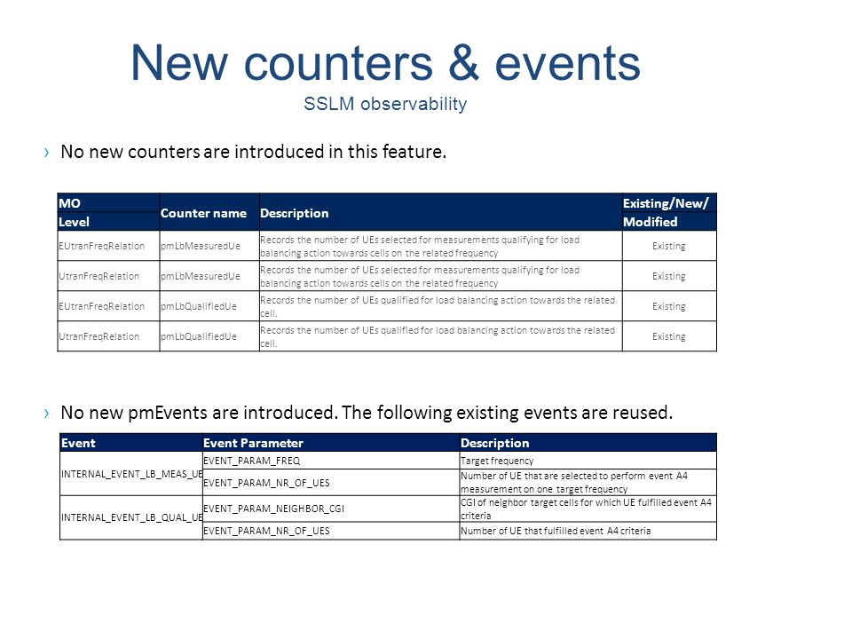 New counters & events SSLM observability