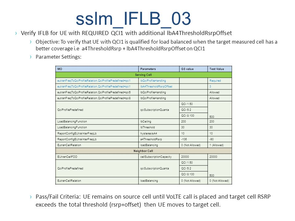 sslm_IFLB_03 Verify IFLB for UE with REQUIRED QCI1 with additional lbA4ThresholdRsrpOffset.