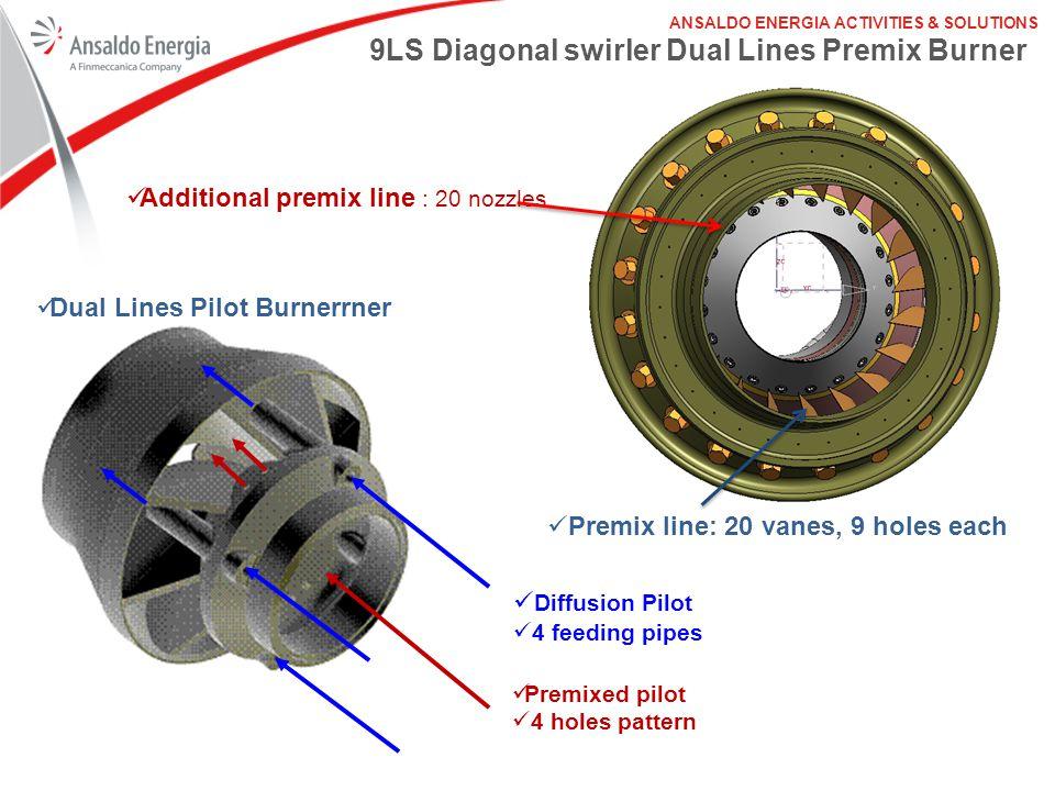 9LS Diagonal swirler Dual Lines Premix Burner