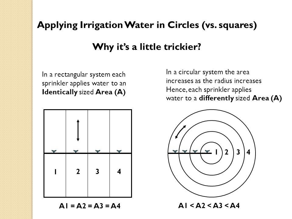 Applying Irrigation Water in Circles (vs. squares)