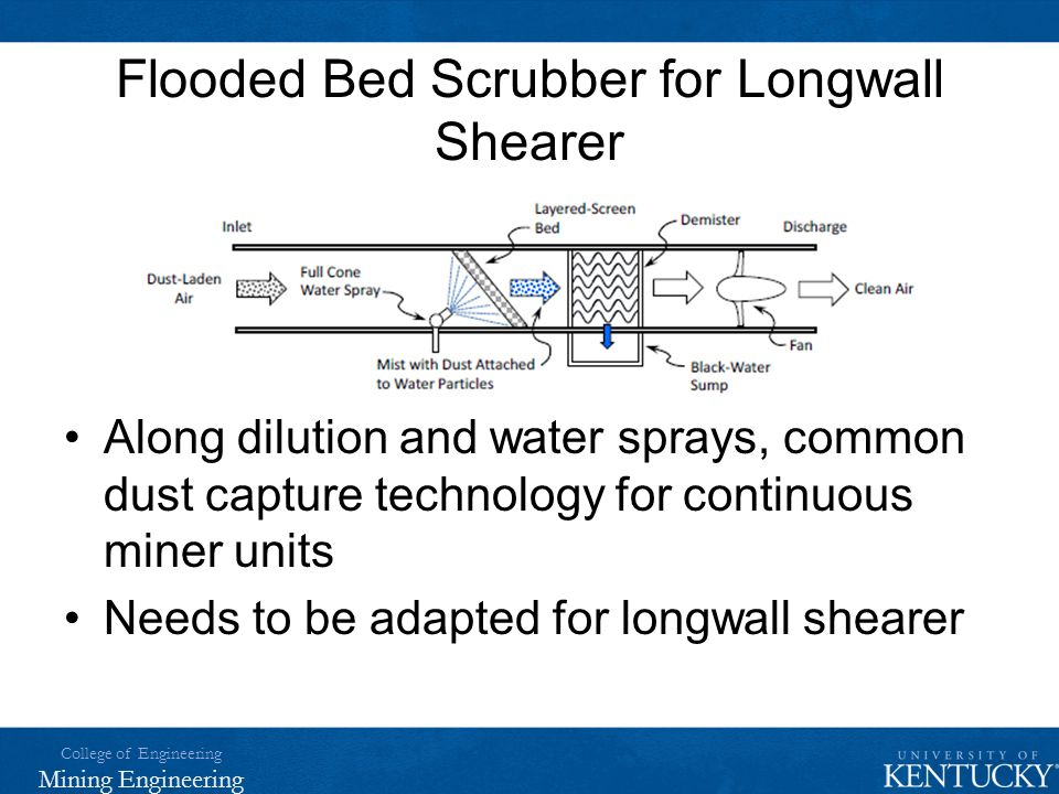 Flooded Bed Scrubber for Longwall Shearer