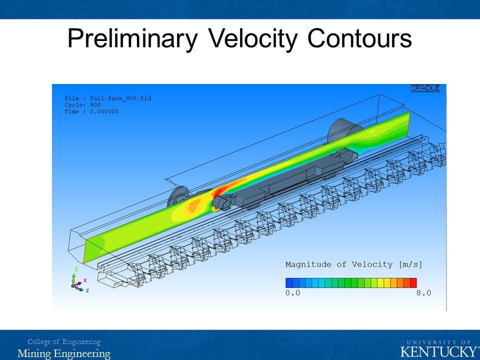 Preliminary Velocity Contours