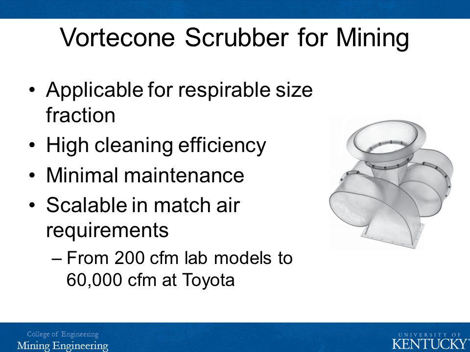 Vortecone Scrubber for Mining