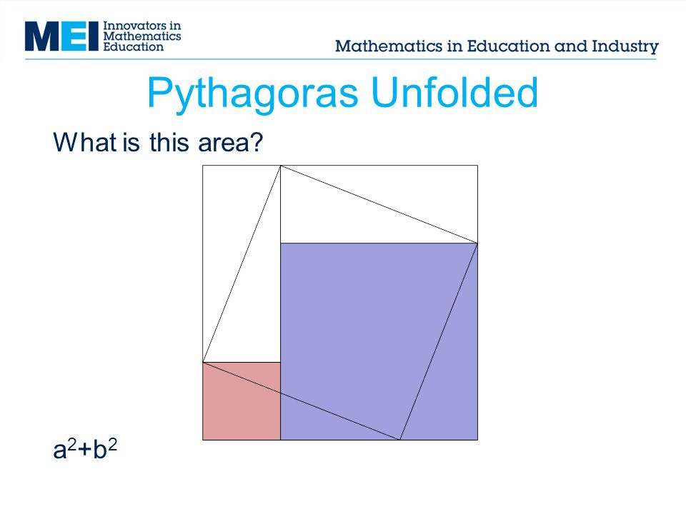 Pythagoras Unfolded What is this area a2+b2