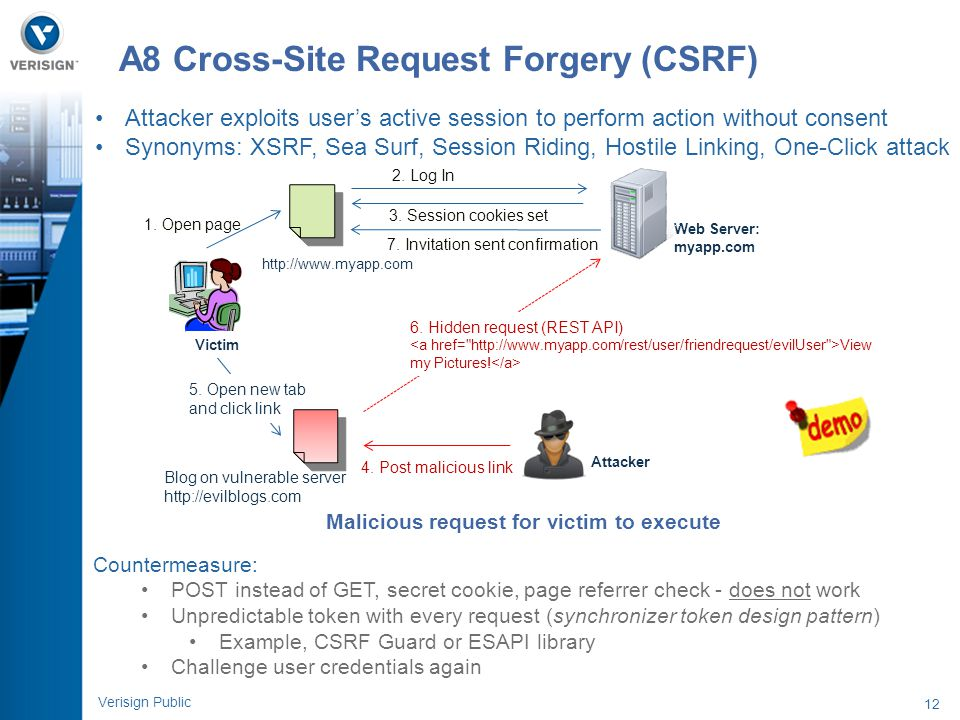 A8 Cross-Site Request Forgery (CSRF)
