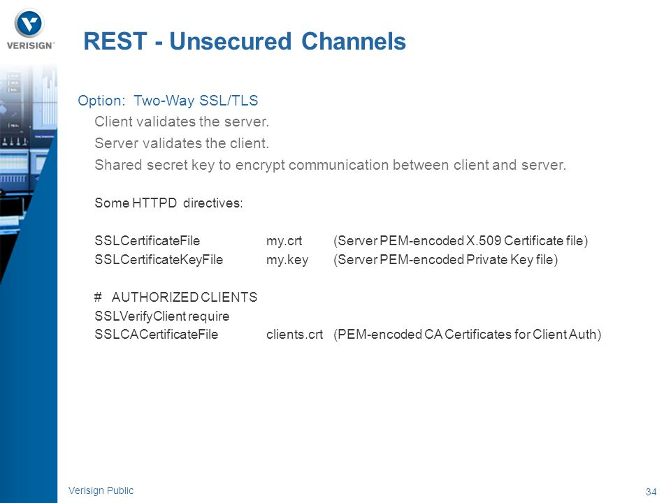 REST - Unsecured Channels