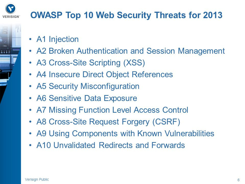 OWASP Top 10 Web Security Threats for 2013