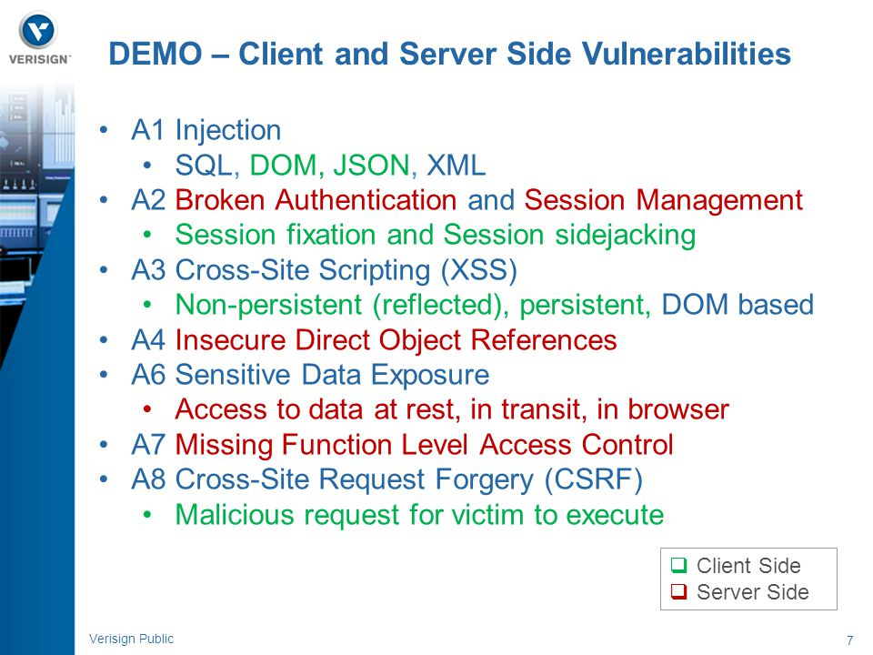 DEMO – Client and Server Side Vulnerabilities