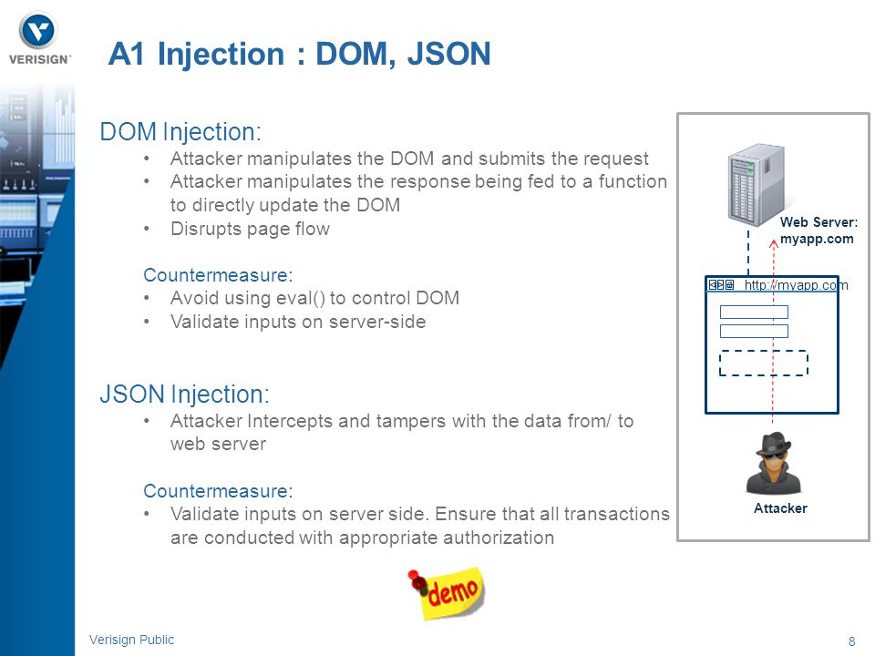 A1 Injection : DOM, JSON DOM Injection: JSON Injection: