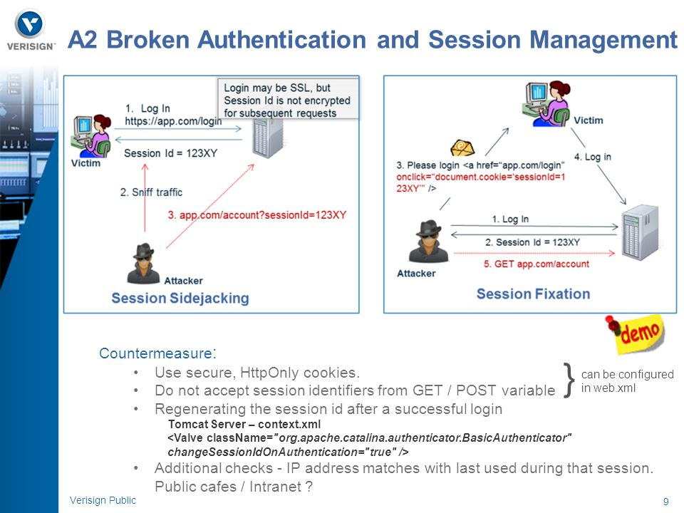} A2 Broken Authentication and Session Management Countermeasure: