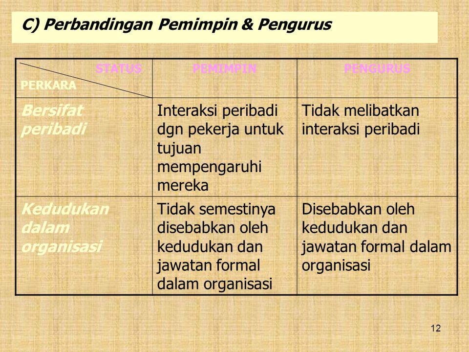 C) Perbandingan Pemimpin & Pengurus