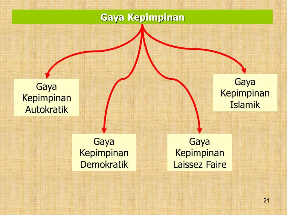 Gaya Kepimpinan Islamik Gaya Kepimpinan Autokratik
