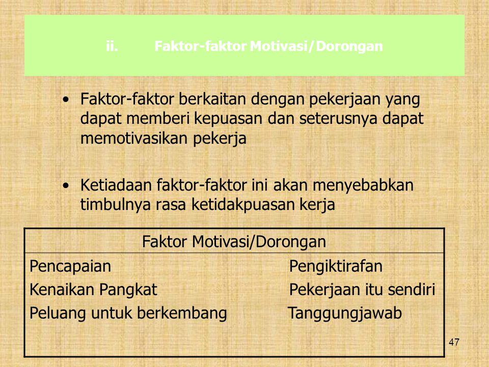 Faktor-faktor Motivasi/Dorongan