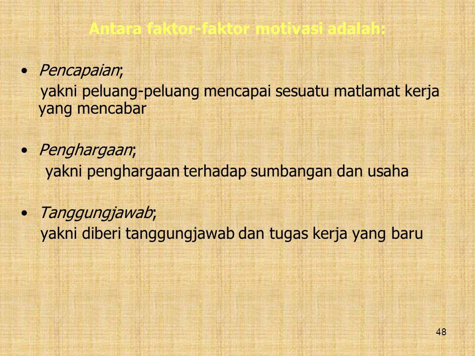 Antara faktor-faktor motivasi adalah: