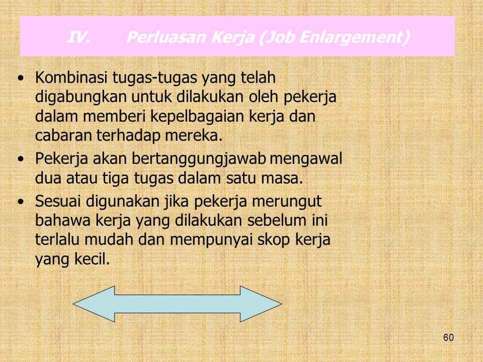 Perluasan Kerja (Job Enlargement)