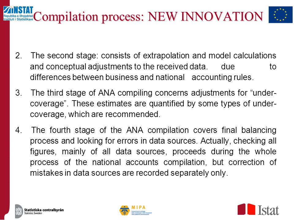 Compilation process: NEW INNOVATION
