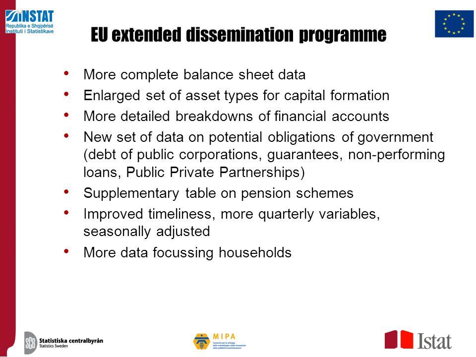 EU extended dissemination programme
