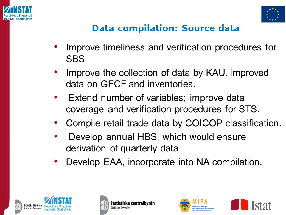 Data compilation: Source data