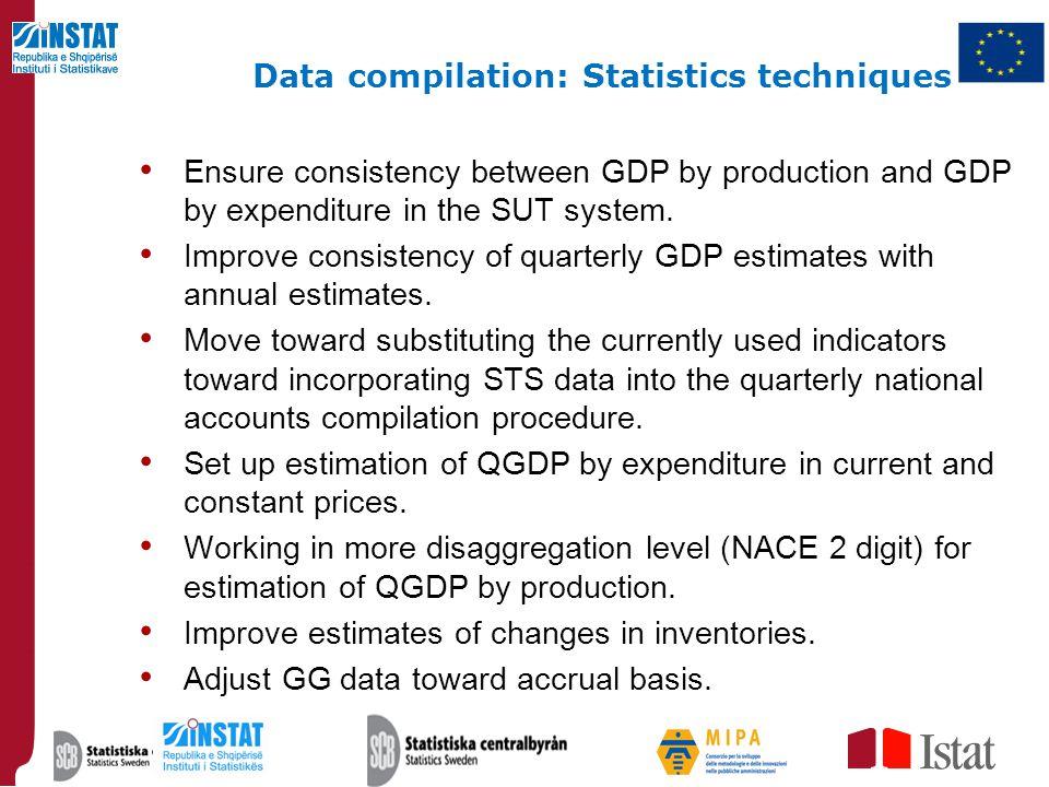 Data compilation: Statistics techniques