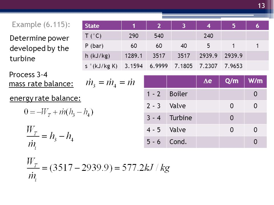 Example (6.115): Determine power developed by the turbine Process 3-4
