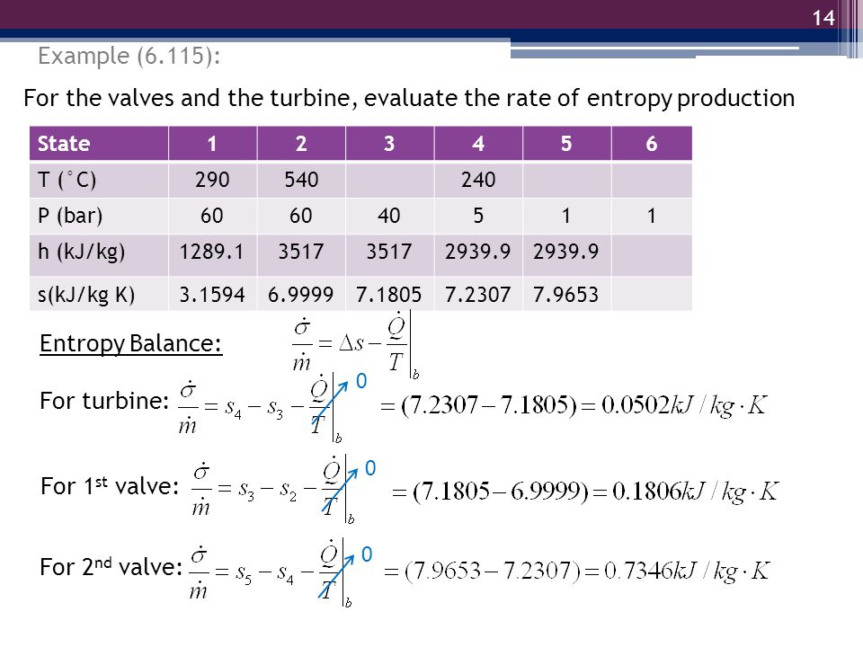 Example (6.115): For the valves and the turbine, evaluate the rate of entropy production. State. 1.