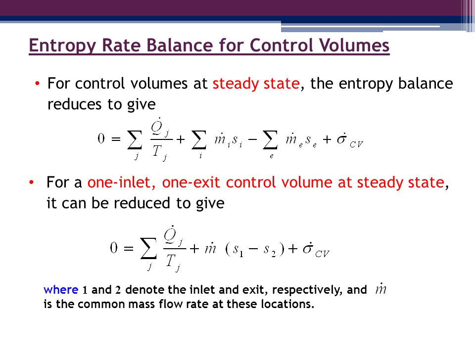 Entropy Rate Balance for Control Volumes