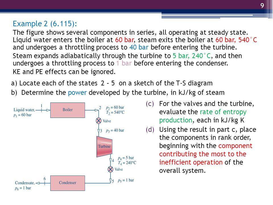 Example 2 (6.115):