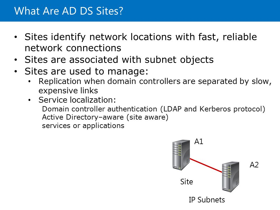 10969A What Are AD DS Sites 4: Implementing and Administering AD DS Sites and Replication.