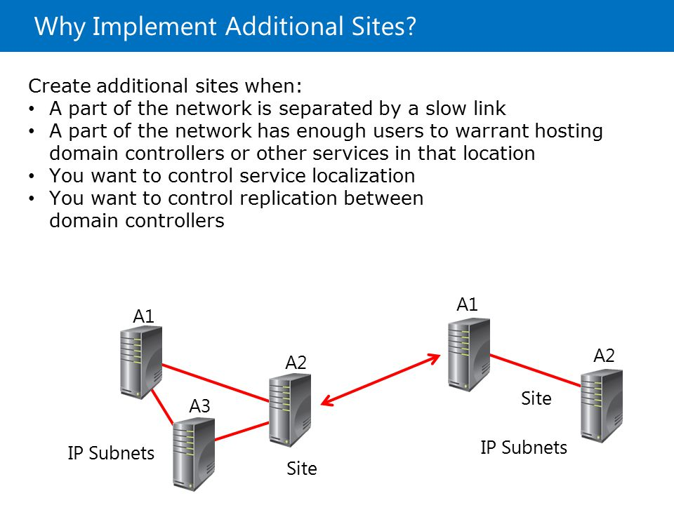 Why Implement Additional Sites