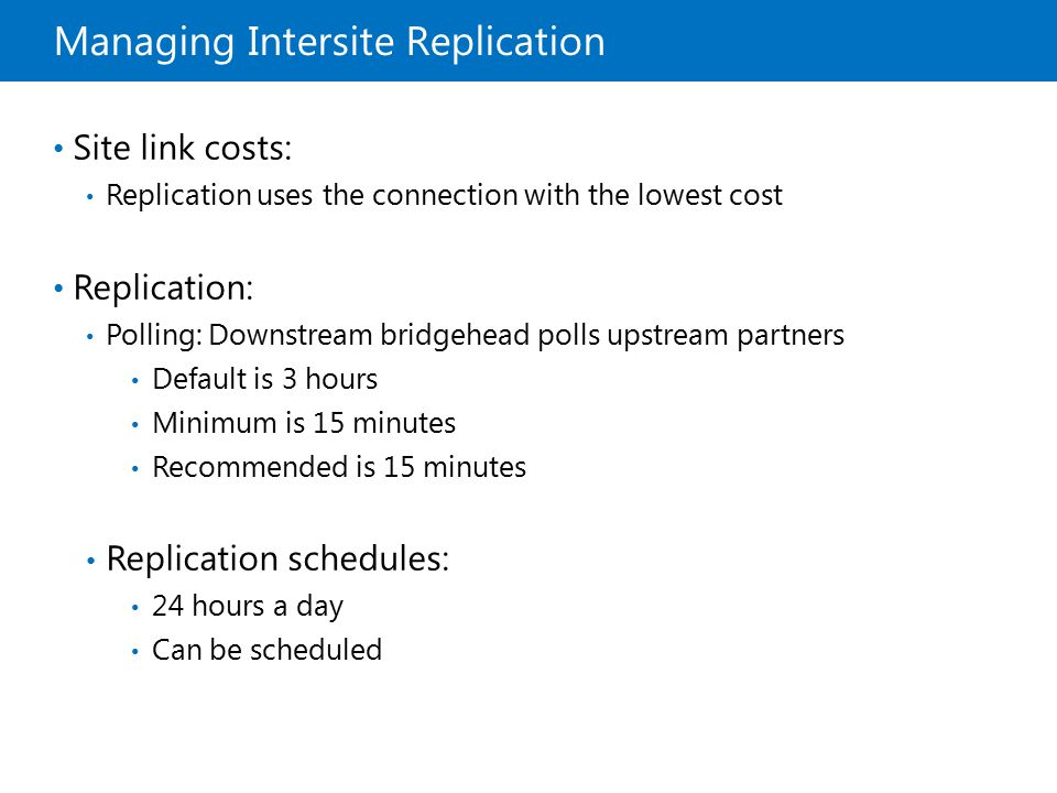 Managing Intersite Replication